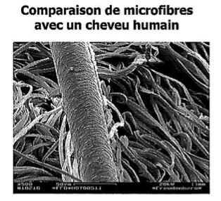 Comparaison taille microfibre avec cheveu humain- Guide microfibre Shine Car